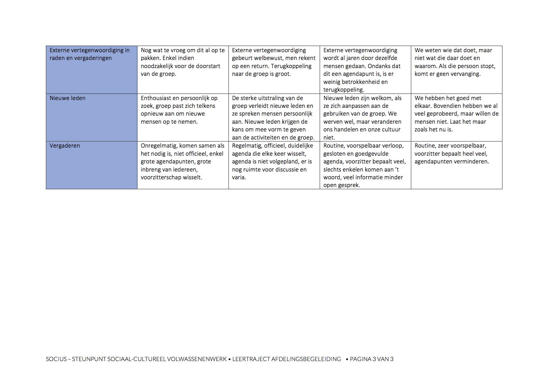 Kenmerken-per-levensfase-3